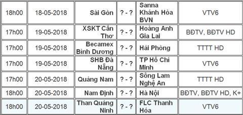 Lich thi dau vong 8 V-League 2018