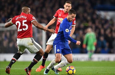 Chelsea vs MU chung kết FA Cup 201718 Ryan Giggs bày cách thắng hình ảnh