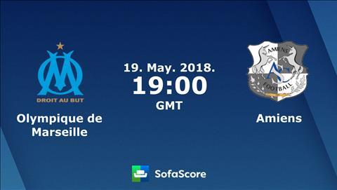 Nhận định Marseille vs Amiens 02h00 ngày 205 Ligue 1 201718 hình ảnh