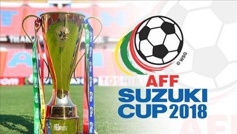 Góc nhìn Các cầu thủ cần làm gì khi AFF Cup 2018 đã cận kề hình ảnh