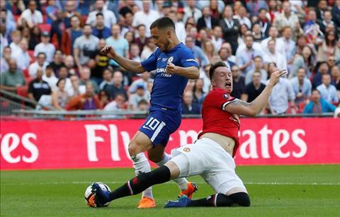 Chelsea 1-0 MU chung kết FA Cup 201718 Nước Anh bộn bề âu lo hình ảnh