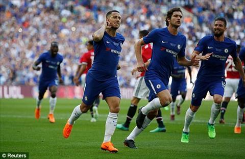 Chelsea 1-0 MU chung kết FA Cup Lại dấu hỏi cho Mourinho hình ảnh