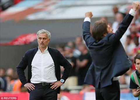MU bại trận chung kết FA Cup Nghĩa lý gì nữa ở những thống kê đây hình ảnh 3