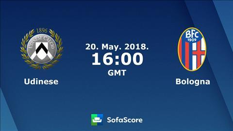 Nhận định Udinese vs Bologna 23h00 ngày 205 Serie A 201718 hình ảnh