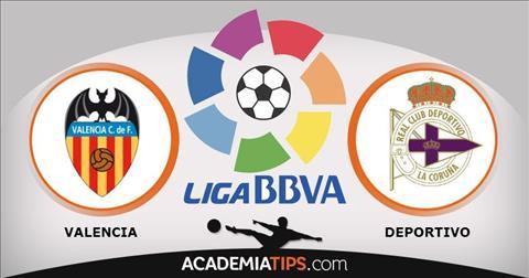 Nhận định Valencia vs Deportivo 17h00 ngày 205 La Liga 201718 hình ảnh