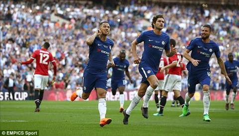 Hazard lên tiếng trước cơ hội cập bến Man City hình ảnh