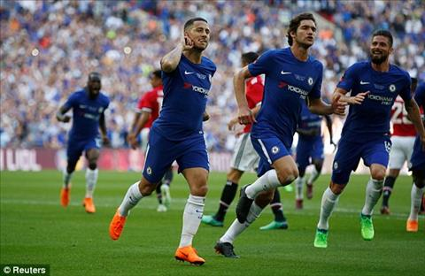 Tong hop: Chelsea 1-0 MU (Chung ket FA Cup 2017/18)
