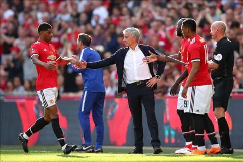 Jose Mourinho thất vọng về Marcus Rashford hình ảnh