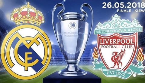 Nhận định Real Madrid vs Liverpool Cuộc chiến giữa Băng và Lửa hình ảnh 1