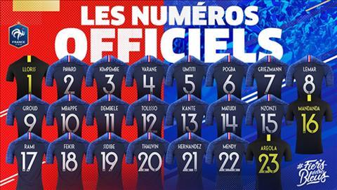 Danh sách đội tuyển Pháp, đội hình ĐT Pháp tham dự World Cup 2018 hình ảnh