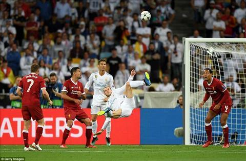 Liverpool vs Real Madrid chung kết C1 20118 hình ảnh