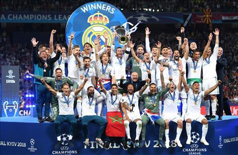 Quan điểm về việc Real Madrid vô địch C1Champions League hình ảnh