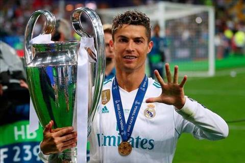 cristiano ronaldo va Champions League