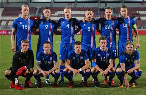 Danh sách đội tuyển Iceland đội hình ĐT Iceland dự World Cup 2018 hình ảnh