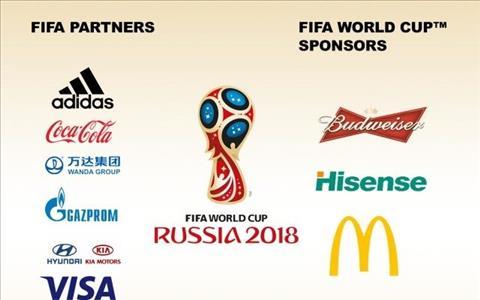 Trung Quốc với World Cup 2018 Kẻ hưởng lợi lớn nhất hình ảnh