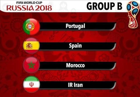 Bảng xếp hạng World Cup 2018 bảng B - BXH World Cup 2018 bảng B hình ảnh