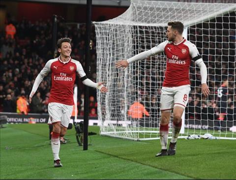 Ramsey co the thay the Ozil trong vai tro nhac truong cua Arsenal