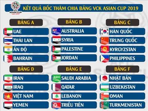 Truc tiep Boc tham Asian Cup 2019 22h30 ngay hom nay 45 hinh anh