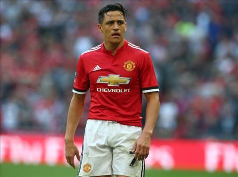 Sanchez binh phuc chan thuong cho tran chung ket FA Cup hinh anh