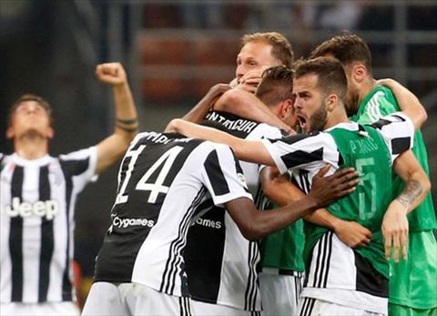 Nhan dinh Juventus vs Bologna 01h45 ngay 65 Serie A 201718 hinh anh