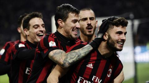 Tong hop: AC Milan 4-1 Verona (Vong 36 Serie A 2017/18)