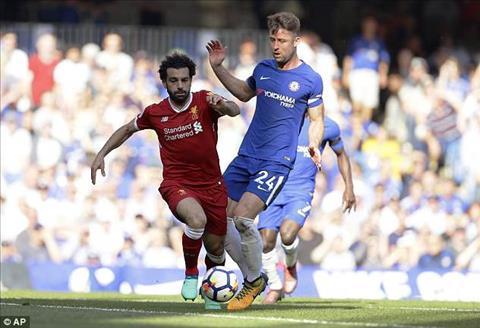 Chelsea 1-0 Liverpool Klopp canh bao thoi an va cua Salah hinh anh