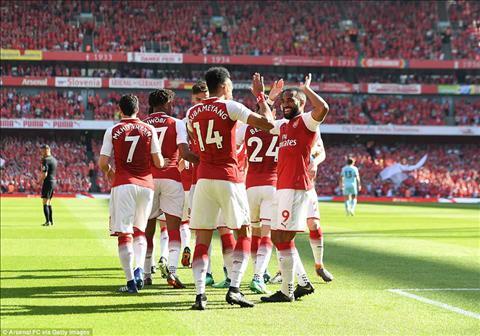 Song sat Aubameyang va Lacazette dong loat toa sang tran dai thang Arsenal 5-0 Burnley