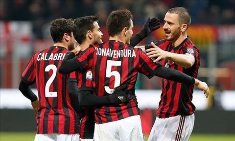 AC Milan truoc tran chung ket Coppa Italia: Chien dau vi niem tin2