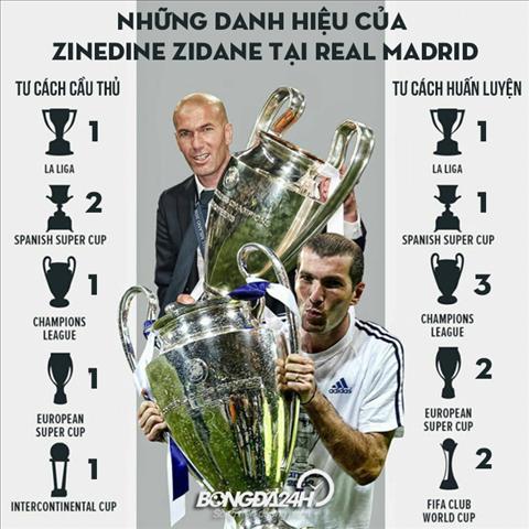 nhung danh hieu Zidane va Real