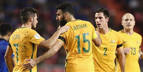 Nhận định Australia vs Séc 18h00 ngày 16 Giao hữu quốc tế hình ảnh