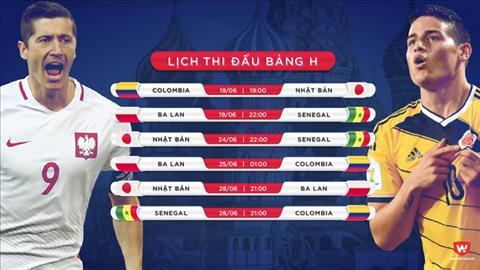 Nhận định bảng H World Cup 2018 ảnh 6
