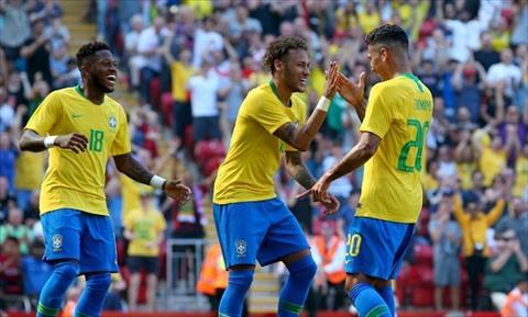 Lương cầu thủ Brazil cao nhất World Cup 2018 hình ảnh