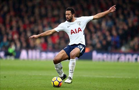 MU và 3 đội bóng ở Italia muốn đưa Mousa Dembele rời Tottenham hình ảnh