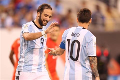 Carlos Tevez phát biểu về Lionel Messi hình ảnh