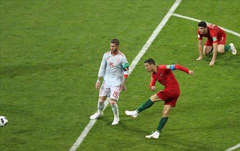 Những thống kê đáng nhớ sau trận đấu Bồ Đào Nha 3-3 Tây Ban Nha hình ảnh