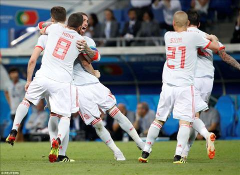 Nhận định Iran vs Tây Ban Nha 1h ngày 216 Tin vào La Roja hình ảnh