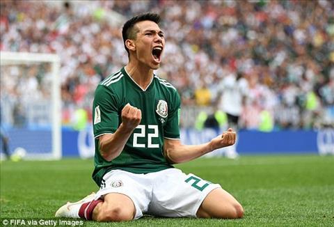 Lozano ghi ban mo ti so trong tran dau giua Duc vs Mexico.