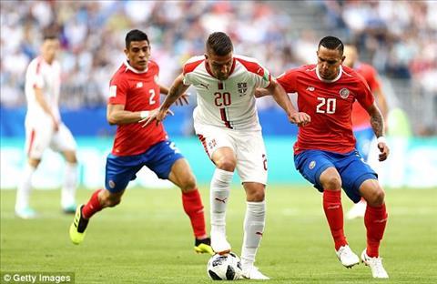 Serbia Costa Rica