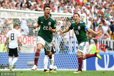 Hirving Lozano gieo rac con ac mong cho DT Duc.