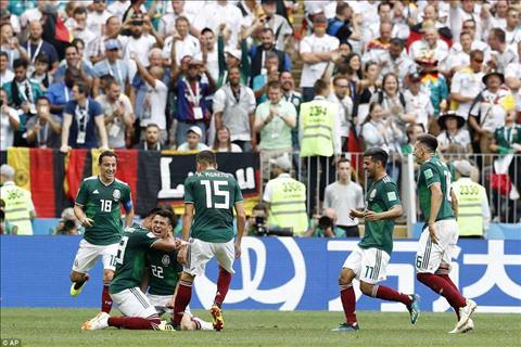 Đức thua Mexico Ngày tàn của đế chế Joachim Loew hình ảnh