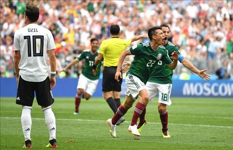 Những thống kê ấn tượng sau trận đấu Đức 0-1 Mexico hình ảnh