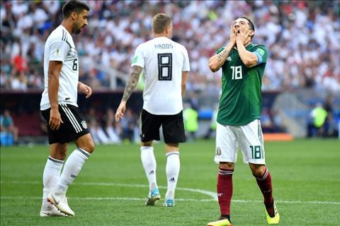 Những dự đoán khó tin cho trận đấu Mexico vs Hàn Quốc hình ảnh 3