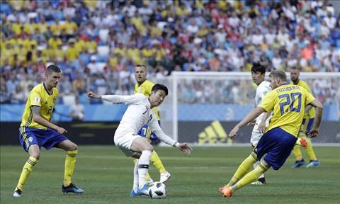 3 yếu tố khiến ĐT Hàn Quốc không thể tạo địa chấn tại World Cup hình ảnh