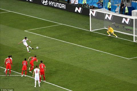 Dư âm Tunisia 1-2 Anh Harry Kane tỏa sáng! Xứng danh đội trưởng hình ảnh