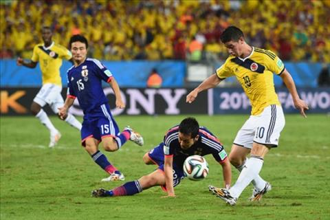Colombia vs Nhat Ban