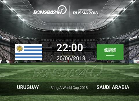 Nhận định Uruguay vs Saudi Arabia và dự đoán vàng của Bongda24h hình ảnh