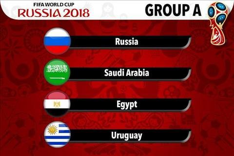 Bảng xếp hạng World Cup 2018 bảng A - BXH World Cup 2018 bảng A hình ảnh