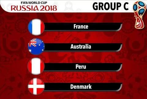 Bảng xếp hạng World Cup 2018 bảng C - BXH World Cup 2018 bảng C hình ảnh