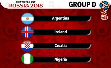 Bảng xếp hạng World Cup 2018 bảng D - BXH World Cup 2018 bảng D hình ảnh