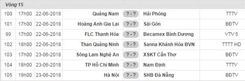 Lich thi dau vong 15 V-League 2018